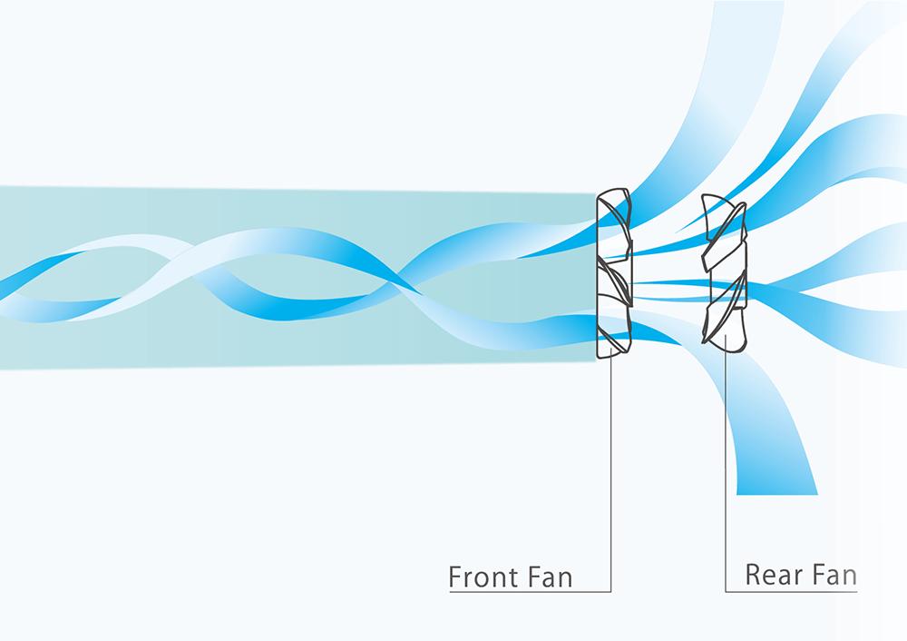 後ろのファンで空気を集め、前のファンで筒状の風を届けます